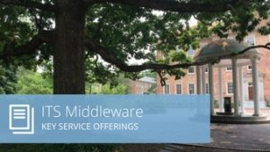 "Old Well image with the words, ""ITS Middleware Services, Key Service Offerings"""