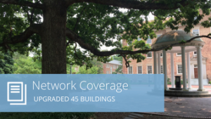"""Network Coverage: Upgraded 45 buildings""; words overlay image of Old Well"