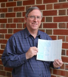 Todd Lewis holds a bubblesheet
